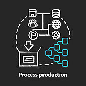 Process production chalk concept icon. Manufacturing operations management idea. Job production steps. Machinery and manpower. Business marketing. Vector isolated chalkboard illustration