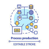Process production concept icon. Manufacturing operations management idea thin line illustration. Job production steps. Machinery and manpower. Vector isolated outline drawing. Editable stroke