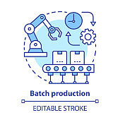 Batch production concept icon. Manufacturing method idea thin line illustration. Mass production process. Serial manufacture. Machinery equipment. Vector isolated outline drawing. Editable stroke