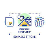 Waterproof construction coating concept icon. Water resistant house building materials idea thin line illustration. Hydrophobic waxed substances. Vector isolated outline drawing. Editable stroke