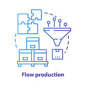 Flow production blue concept icon. Continuous-flow manufacturing idea thin line illustration. Production process, fabrication. Non-stop manufacturing. Vector isolated outline drawing. Editable stroke