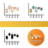 Candlestick chart icon. Box plot graph. Business diagram. Finance. Economical research. Marketing infochart. Data presentation. Flat design, linear and color styles. Isolated vector illustrations