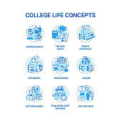 College life turquoise concept icons set