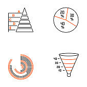 Chart and graph linear icons set. Pie diagram. Pyramid chart. Polar watch. Funnel infographic. Marketing conversion. Thin line contour symbols. Isolated vector outline illustrations. Editable stroke
