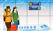 Tourist Man and Woman Wear Protective Mask with Bags at Airport for Stop Coronavirus Pandemic.