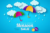 Monsoon sale offer banner