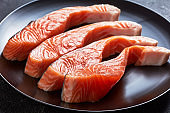 raw salmon fillets on a black plate