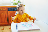 little girl drawing coronavirus with colorful watercolor paints