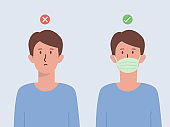 Men wearing a surgical mask cover his face with a right and wrong symbol. Illustration about The New normal of human lifestyle to prevent viruses.