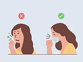 Woman coughing and Sneezing make a virus spreading and Woman wearing a surgical mask for stop spread Diseases. Correctly and incorrectly way when you sick.