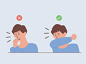 Man showing the way to coughing and Sneezing correctly and incorrectly when you don't wear a mask, Should doing that into upper sleeve, not hands.