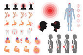 Pain illustration. Collection of differents kinds of pain in different organs and body parts. Big choice of pain circles