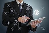 Finance technology fintech e-banking network connection