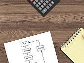 Decision flow chart solution process strategy diagram