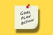 Goal plan action change note reminder