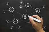 Internet network security lock data privacy safety