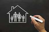 Risk insurance protection family house