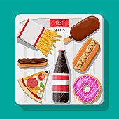 Overweight on bathroom scale, fast food on floor.