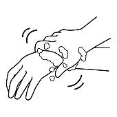 Proper hand washing procedure # 7, do not forget to wash your wrist.