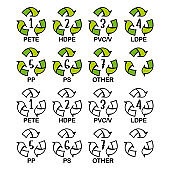 Set of recycling symbols for plastic.