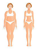Comparison of fat and thin women. The result of losing weight. Vector.