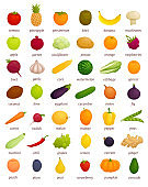 What vegetables and fruits look like. Various foods with names. Vector educational poster.