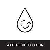 Water Purification Outline Icon Design