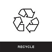 Recycle Outline Icon Design