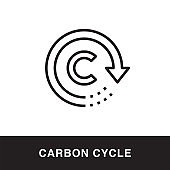 Carbon Cycle Outline Icon Design