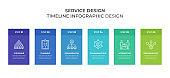 Service Design Infographics