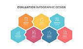 Evaluation Infographics