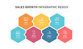 Sales Growth Infographics