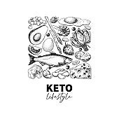 Keto diet vector drawing. Ketogenic hand drawn template. Vintage engraved sketch