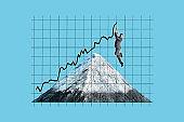 Stock Market Peak
