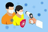 A doctor measures the temperature of a woman in a medical mask. Novel Wuhan coronavirus 2019-nCoV epidemic outbreak. Medical Digital Non-Contact Infrared Thermometer, covid-19 checkpoint