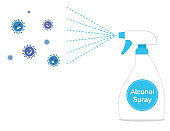 Virus icon and alcohol disinfection