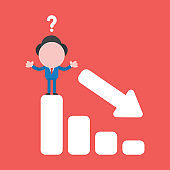 Vector illustration concept of faceless businessman character showing thumbs down with sales bar chart moving down