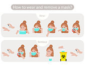 How to wear and remove mask step by step to prevent the spread of bacteria,coronavirus.Vector illustration for poster.Editable element