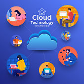 Cloud Computiong for Work from Home 01