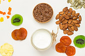 Muesli balanced protein breakfast. Fruits berries seeds, nuts yogurt