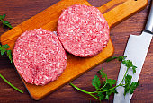 Cooking ingredients, raw burger cutlets