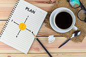 Notebook with an action plan on wooden desk with cup of coffee and pencil