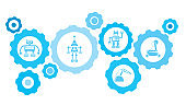 Robot, icon, technology blue gear set. Abstract background with connected gears and icons for logistic, service, shipping, distribution, transport, market, communicate concepts