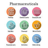 Pharmaceuticals and medication icon set with mortar and pestle, pharmacy, otc