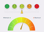 Risk concept on speedometer. Customer satisfaction meter, speedometer. Flat horizontal pain measurement scale. Emotion feedback scale. Emoticon as angry, sad, neutral, joy and happy expression. Vector
