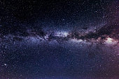 Milkyway view with stars and galaxies
