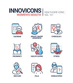 Women health - vector line design style icons set