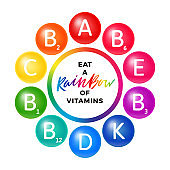 Rainbow Colored Creative Concept with Vitamins. Bright Illustration with Lettering. Vector Icons Set Isolated on White