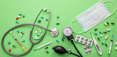 Medical equipment, medicine and protective face mask on green color background. COVID 19 protection concept.