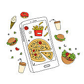 online food delivery. food ordering process